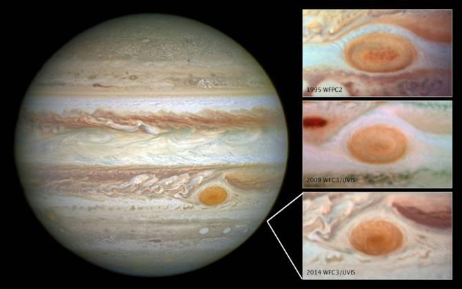 La Gran Mancha Roja de Júpiter se ha encogido hasta un tamaño sin precedentes