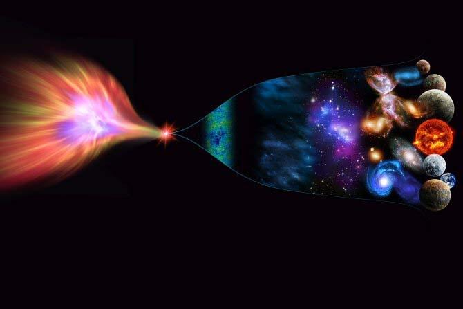 Resultado de imagen de De dónde surge todo el Universo
