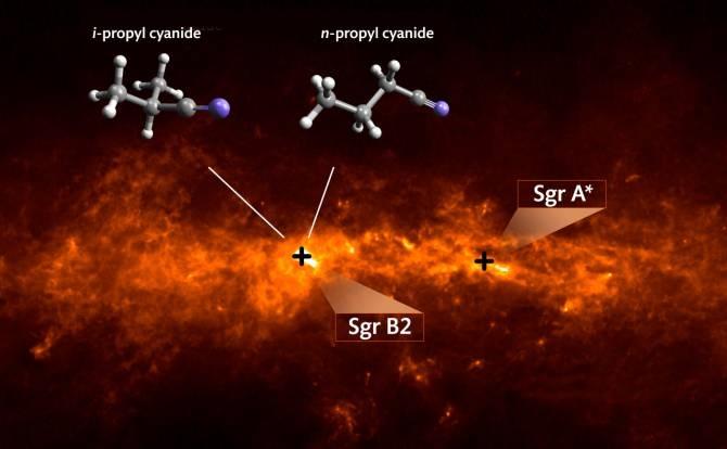 Primera detección interestelar de cierto compuesto orgánico ...