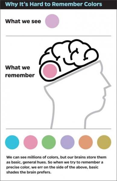 Cuando el color que vemos no es el que luego recordamos Img_28253