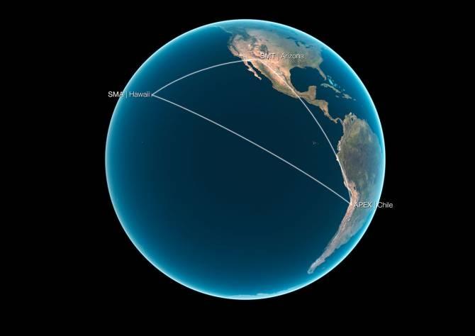 Poco a poco va cobrando forma este acondicionamiento de la Tierra entera como radiotelescopio virtual. Desde unos pocos elementos iniciales, como los usados en 2012 para observar al quásar 3C 279, lo cual se muestra en la imagen, se está pasando a cantidades mayores. (Imagen: ESO/L. Calçada)