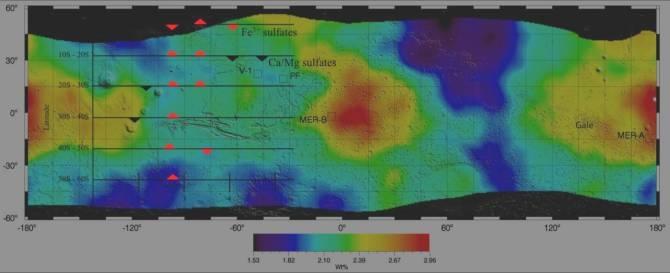 Mapa global de la concentración de azufre en Marte (como porcentaje en masa) confeccionado a partir de las lecturas espectrales obtenidas por el instrumento GRS en la misión 2001 Mars Odyssey. La tabla superpuesta muestra cualitativamente qué tipos de sulfatos hidratados concuerdan con las variaciones vistas en el azufre y el agua a lo largo de las diversas latitudes. Los triángulos a modo de punta de flecha que apuntan hacia arriba indican picos en la posible abundancia del tipo de sulfato, mientras que los que apuntan hacia abajo muestran valores menos destacados. (Imagen: Nicole Button, LSU Planetary Science Lab)