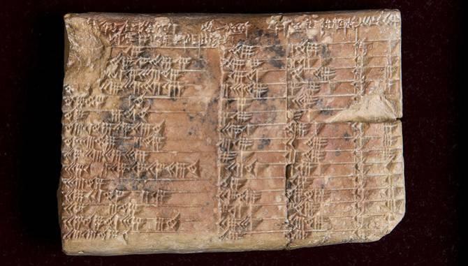 Una tablilla babilnica esconde la tabla trigonomtrica ms antigua la tablilla babilnica plimpton 322 presenta cuatro columnas separadas por tres hendiduras y 15 filas de nmeros cuneiformes pero seguramente tuvo ms urtaz Image collections
