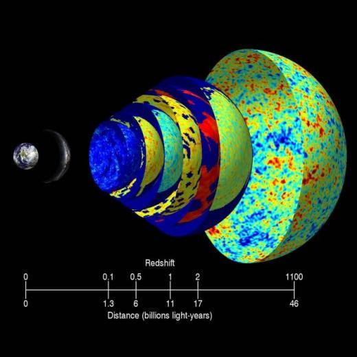 """Resultado de imagen de Energía y materia oscura"""""""